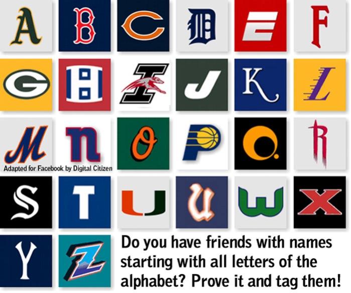 Список имен по алфавиту поможет вам идеально выбрать имя для вашего быдущего ребенка