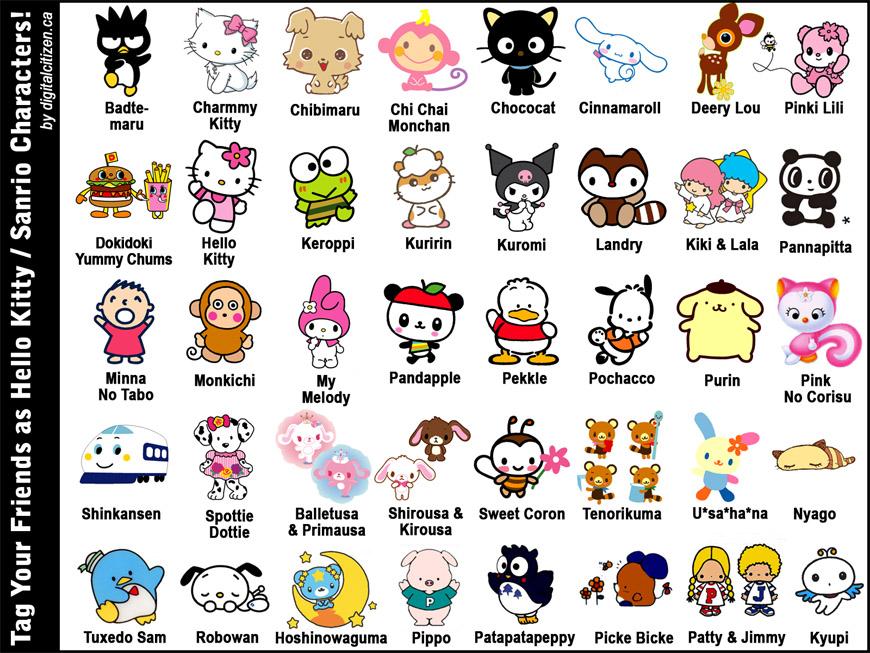 Hello Kitty Character Set for Facebook Meme – Digital Citizen