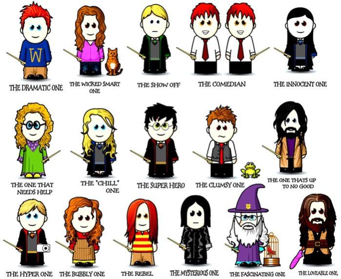 Harry Potter Facebook Picture Tagging Meme | Digital Citizen