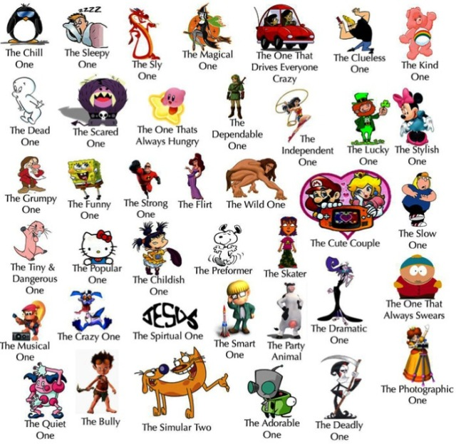 2 Famous Cartoon Characters : Well known cartoons facebook tagging meme digital citizen