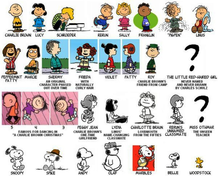 Peanuts And Other Famous Cartoons Facebook Picture Tagging