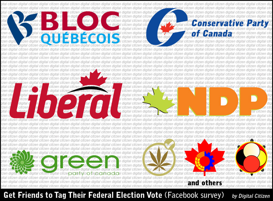 Canadian Federal Election Facebook Tagging Survey – Digital Citizen