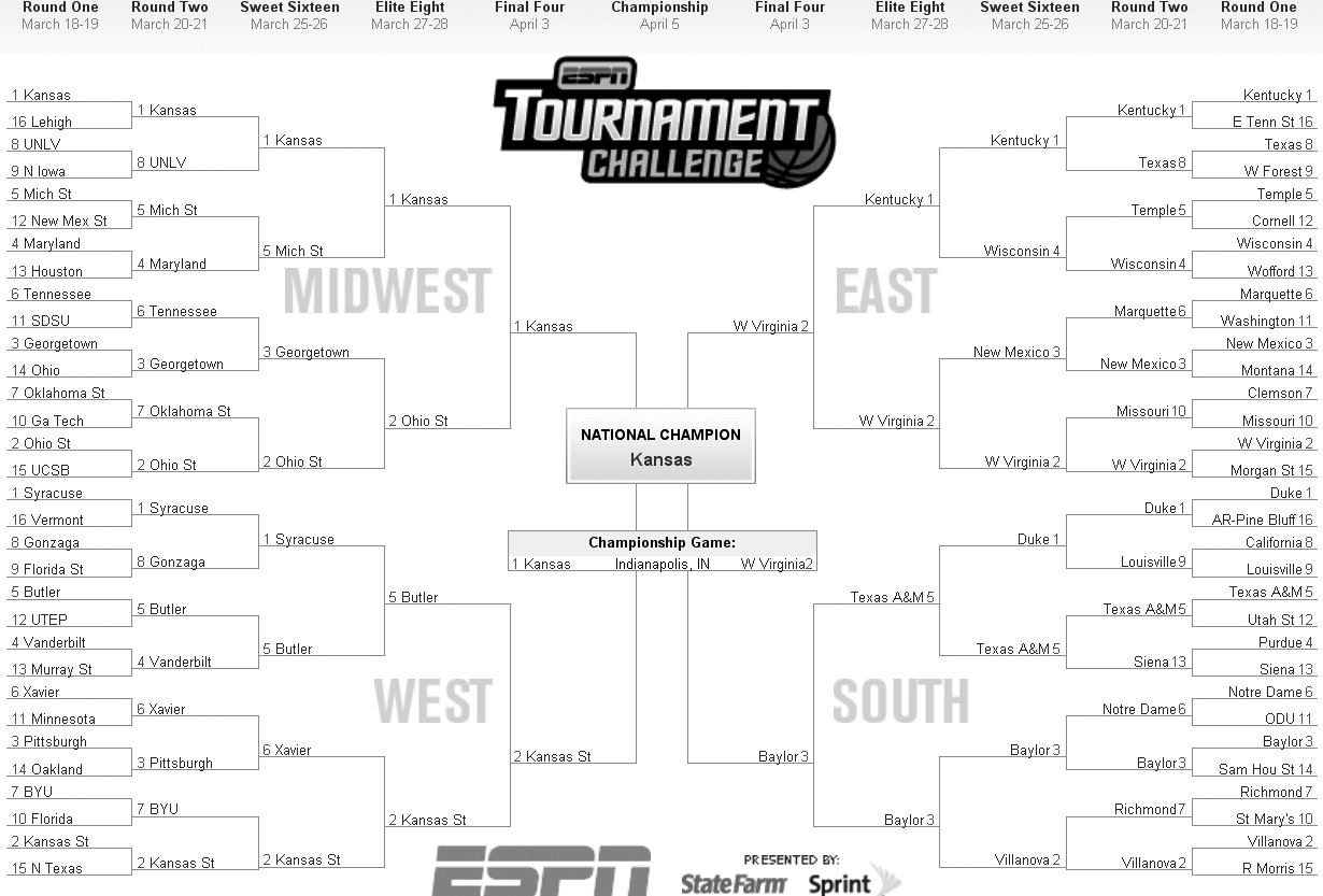 are your 2010 ncaa march madness brackets better than
