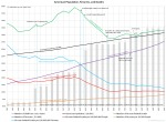 US Firearms, Deaths and Population Trends
