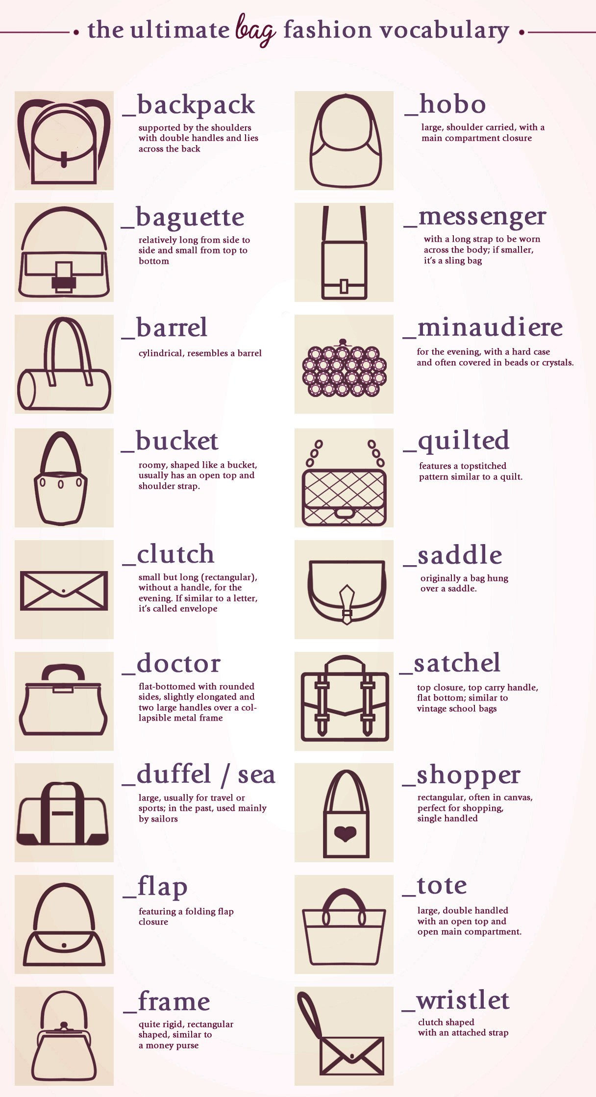 Bags Fashion Terms Types Names Infographics – Digital Citizen