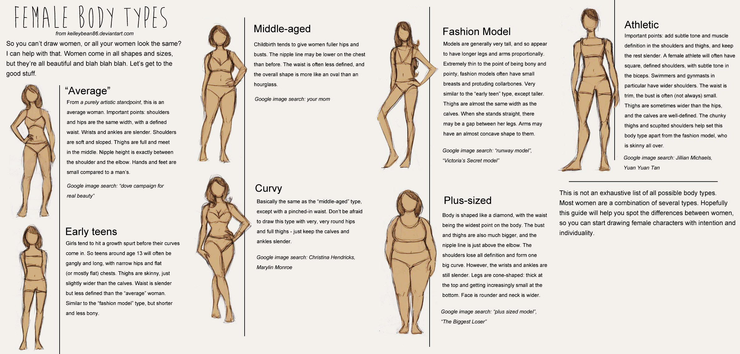 A Practical Fashion Picture Dictionary Using Infographics – Digital ...