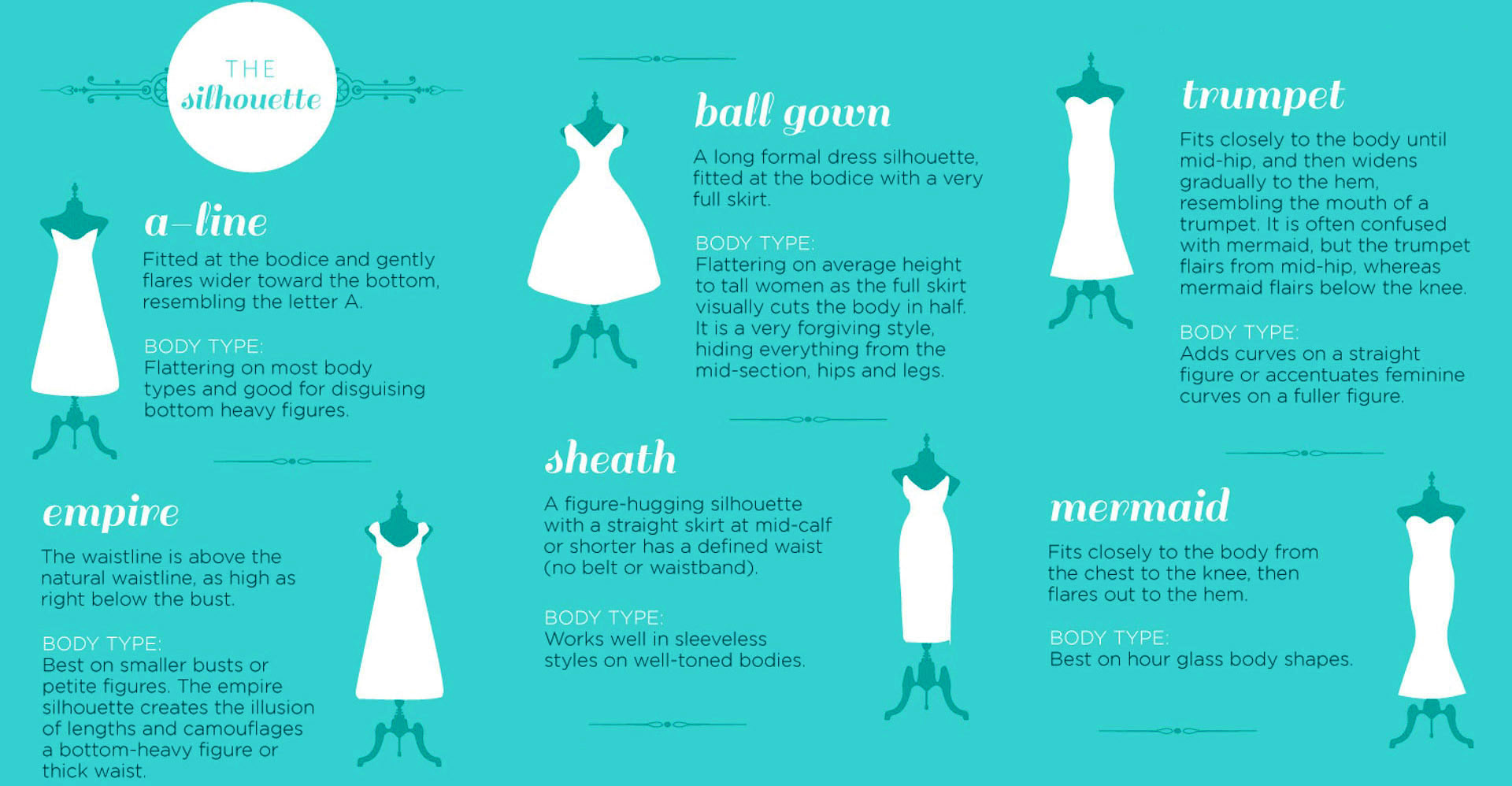 A Practical Fashion Picture Dictionary Using Infographics Digital Citizen