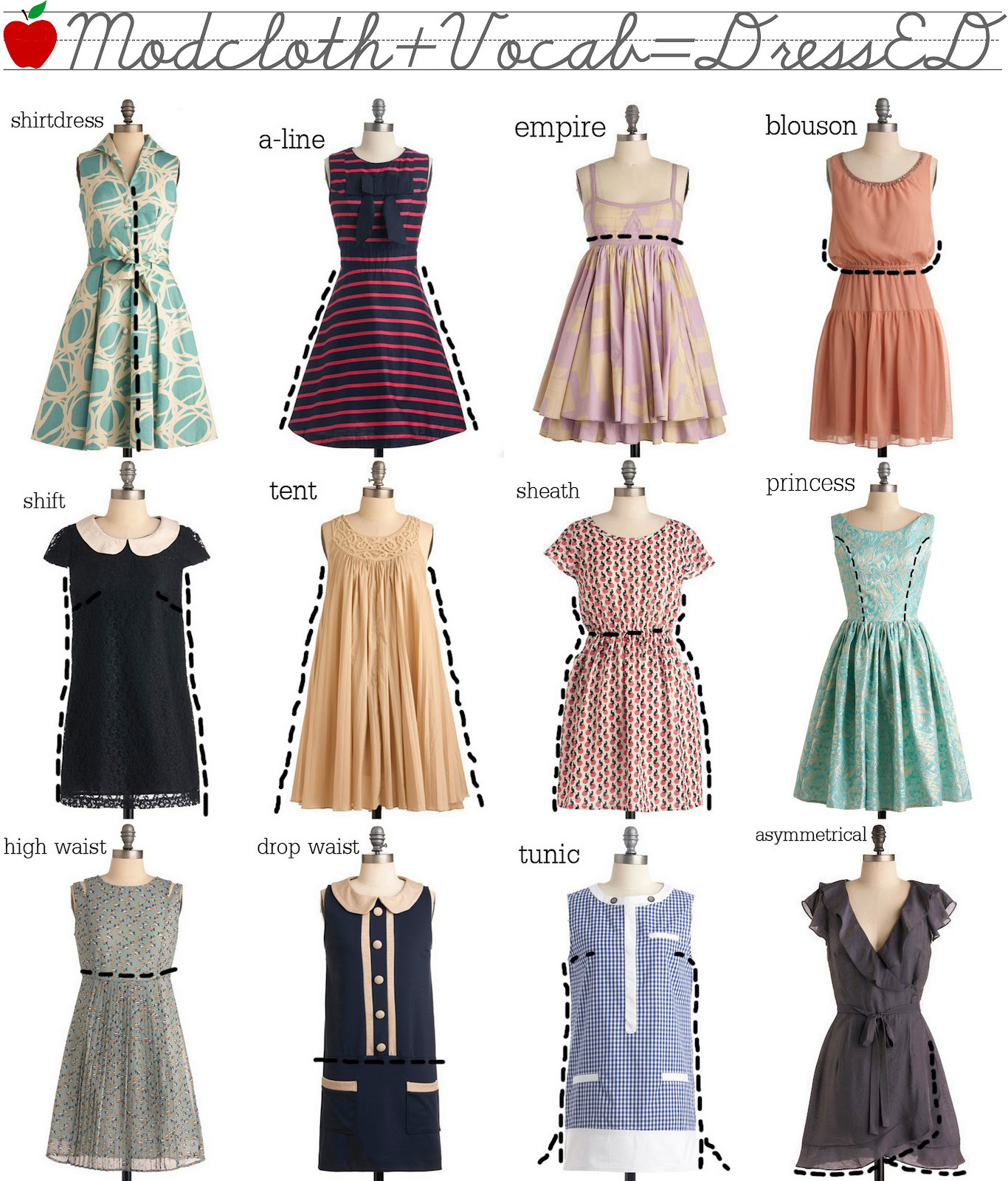 Dress Types Terms Names Styles Infographics Digital Citizen