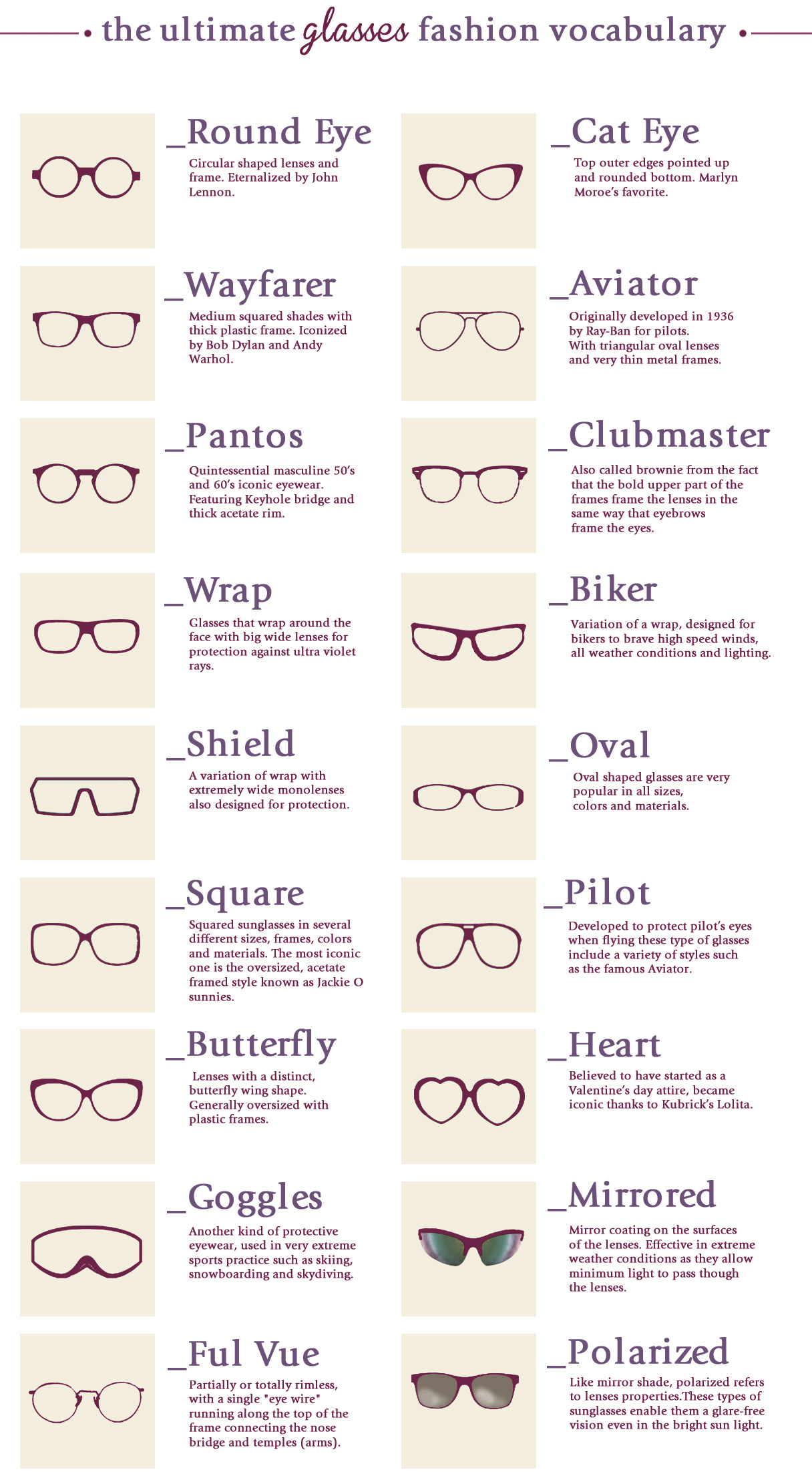 Glasses Fashion Types Terms Names Infographics – Digital Citizen