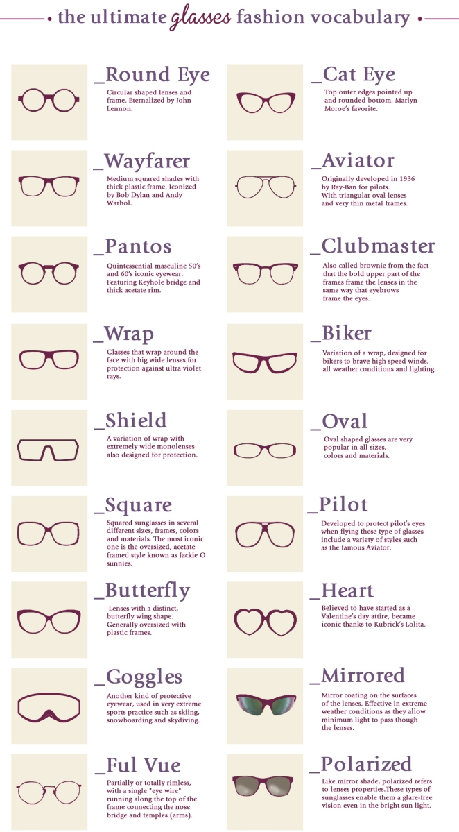 Colorful Types Of Frames Glasses Model - Ideas de Marcos ...