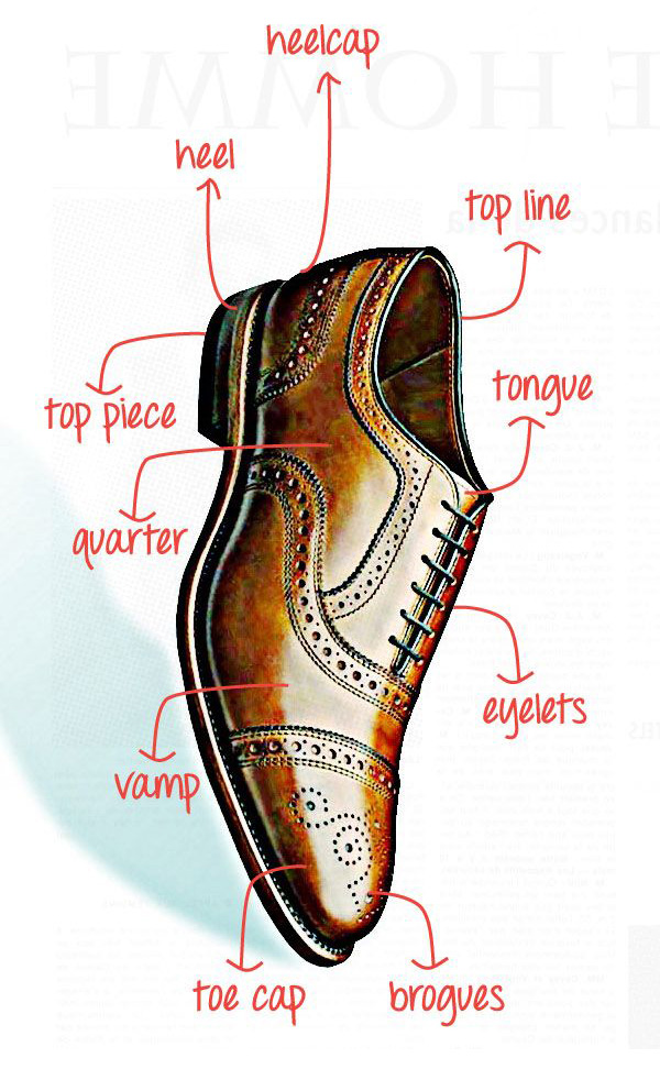 Names Of Mens Dress Shoes