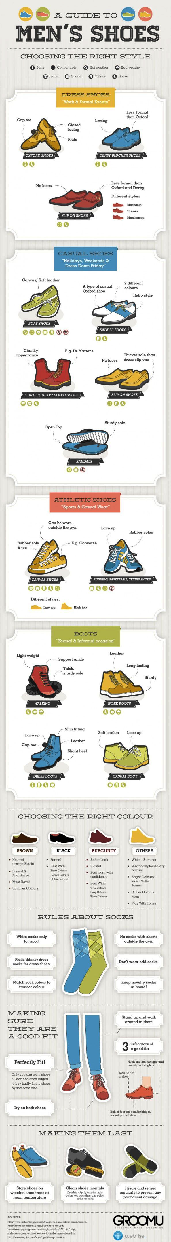 Strange Mens Shoes Style Guide Terms Names Infographic Fashion Largest Home Design Picture Inspirations Pitcheantrous