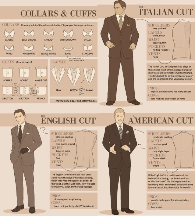 Men S Suit Collars Cuffs Types Style Names Fashion Infog Digital Citizen