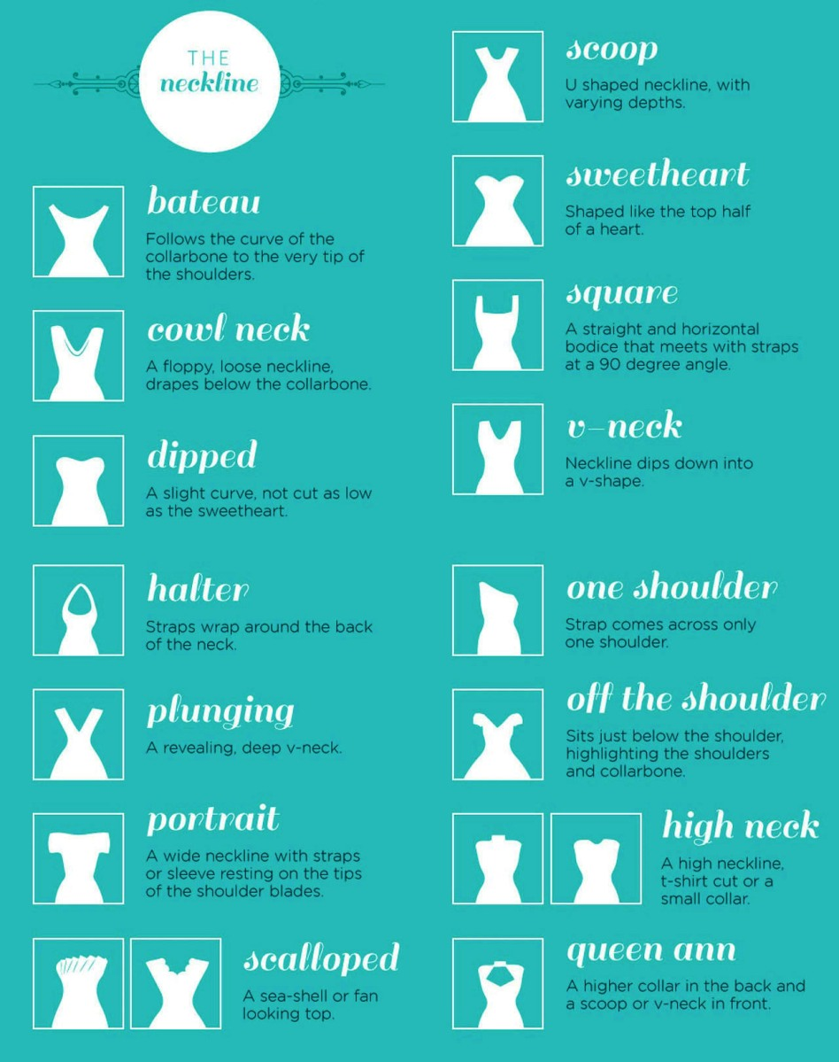 Wedding Dress Necklines Styles Names Fashion Terms Infogra Digital Citizen