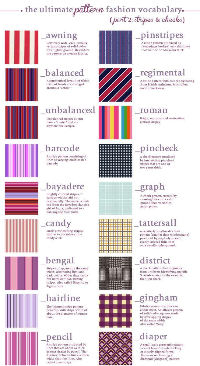 fabric fashion patterns terms names types infographic digital citizen. Black Bedroom Furniture Sets. Home Design Ideas