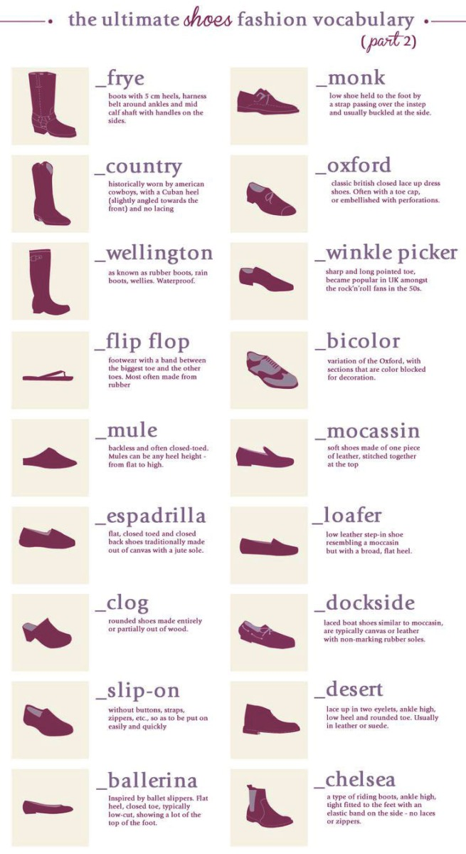 Shoes fashion types terms names infographics digital citizen Fashion style categories list