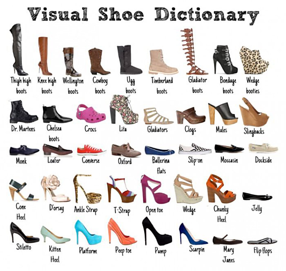 Shoe Types Terms Dictionary Names Fashion Infographiic Digital Citizen