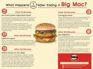 Big-mac-impact infographic