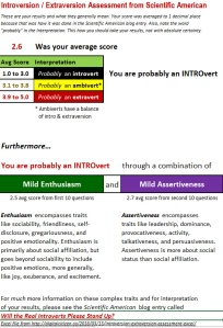 introversion extraversion assessment